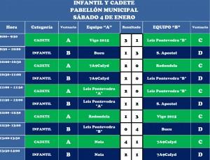 Pabellñón Municipal(INFANTIL Y CADETE)SABADO