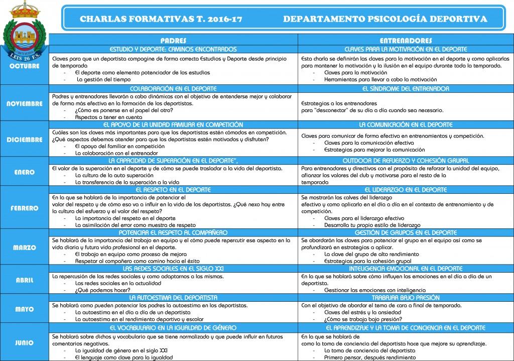 CALENDARIO CHARLAS PSICOLOGÍA LEIS