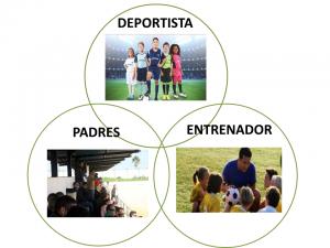 Triángulo-padres-bUENA
