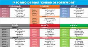 EQUIPOS IV TORNEO DE REYES